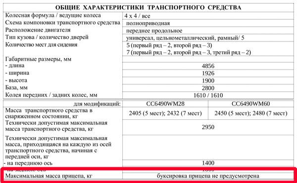 http://img.zzweb.ru/img/1059480/2020-02-05_03-31-28.png