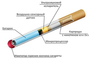 http://img.zzweb.ru/img/741671/ustroistvo-e-sigarety.jpg