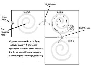 https://img.zzweb.ru/img/762162/lighthouse.jpg
