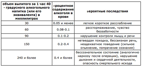 http://img.zzweb.ru/img/768733/table1.png