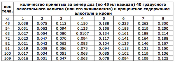 http://img.zzweb.ru/img/768733/table2.png