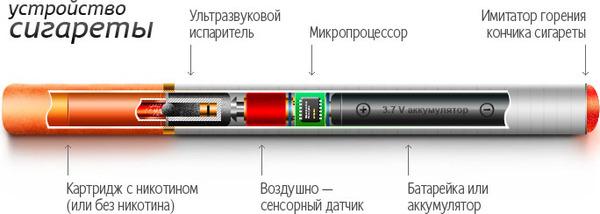 https://img.zzweb.ru/img/775362/e-cigaret.jpg