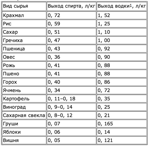 http://img.zzweb.ru/img/784728/table-1.png