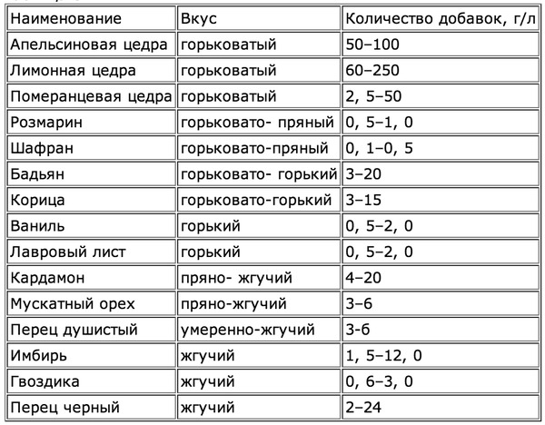 http://img.zzweb.ru/img/784728/table-2.png