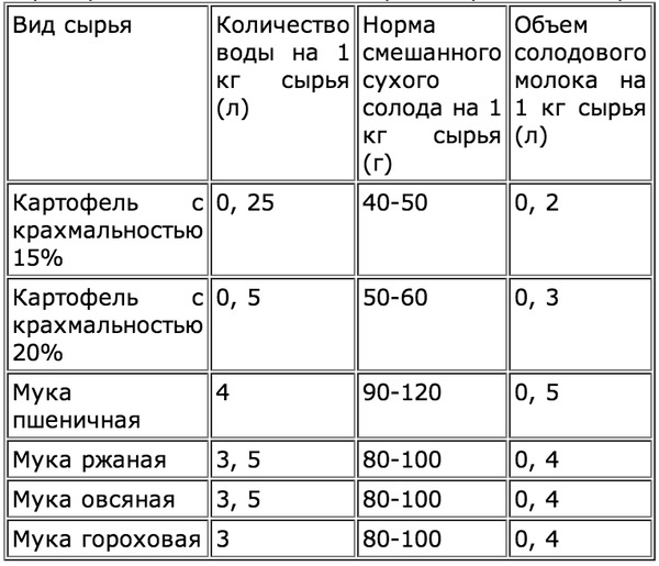 http://img.zzweb.ru/img/786907/table-1.png