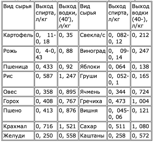 http://img.zzweb.ru/img/786907/table-2.png