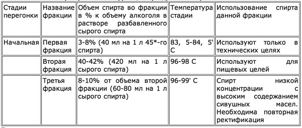 http://img.zzweb.ru/img/786907/table-3.png