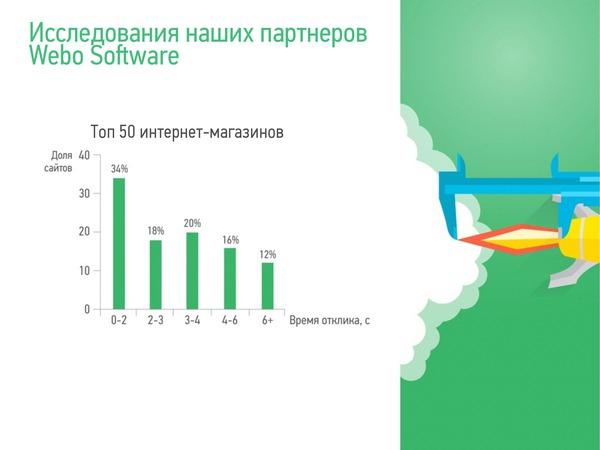 http://img.zzweb.ru/img/811953/000016.jpg