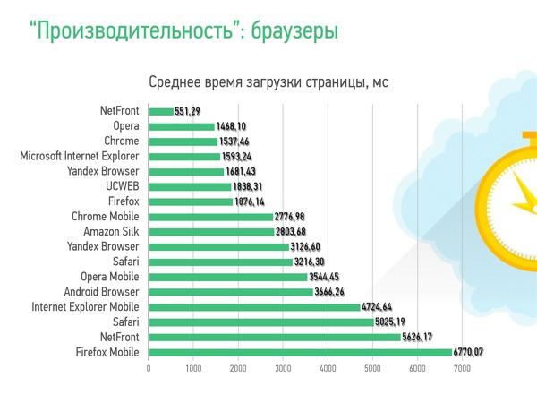 http://img.zzweb.ru/img/811953/00003.jpg