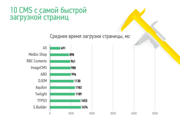 http://img.zzweb.ru/img/811953/00005.jpg