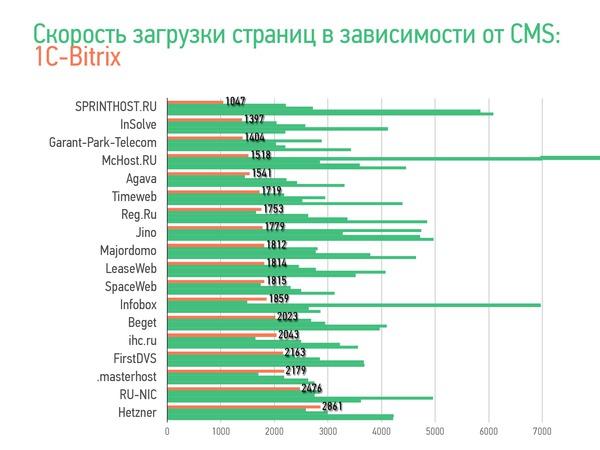 http://img.zzweb.ru/img/811953/00009.jpg