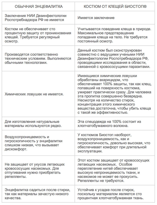 http://img.zzweb.ru/img/818471/sravnenie.png