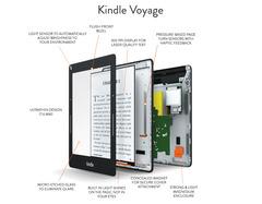 https://img.zzweb.ru/img//831146/kindle-voyage-features.jpg