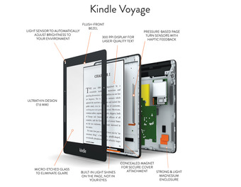 https://img.zzweb.ru/img/831146/kindle-voyage-features.jpg
