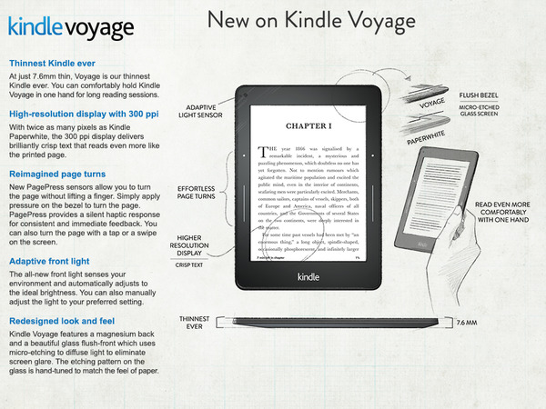 https://img.zzweb.ru/img/831146/kindle-voyage-whatsnew.jpg
