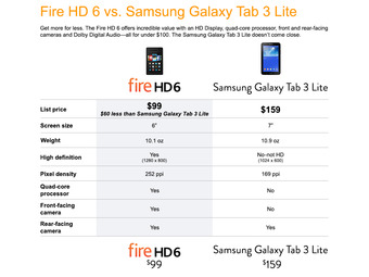 http://img.zzweb.ru/img/831519/kindle-fire-hd-6-compare-samsung.jpg