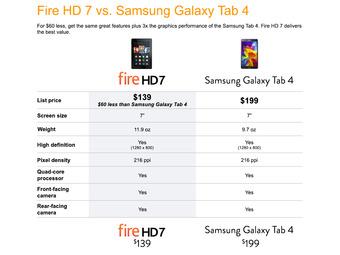 https://img.zzweb.ru/img/831520/kindle-fire-hd-7-compare-samsung.jpg