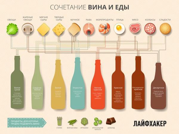 http://img.zzweb.ru/img/832674/sochetanie-vina-i-edy.jpg