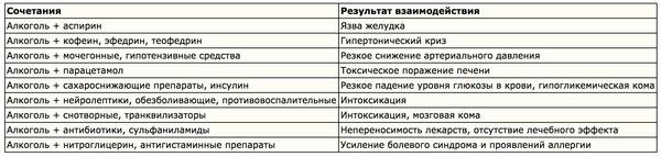 http://img.zzweb.ru/img/839051/lekarstva-i-alkogol.png