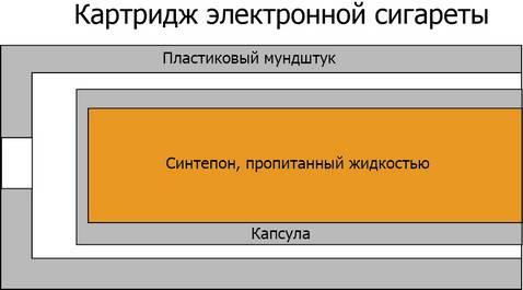 http://img.zzweb.ru/img/847889/cartridge.jpg